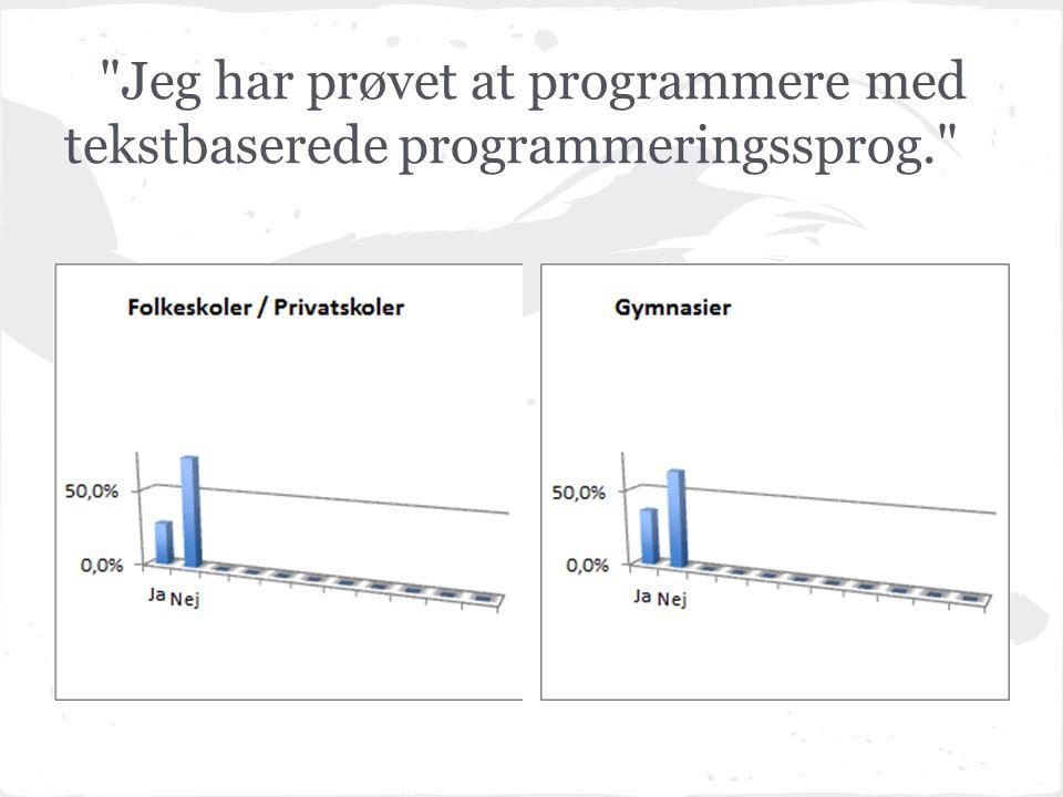 Jeg har prøvet at programmere med tekstbaserede programmeringssprog.