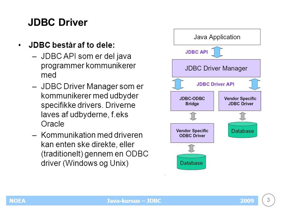 3 NOEA2009Java-kursus – JDBC JDBC Driver JDBC består af to dele: –JDBC API som er del java programmer kommunikerer med –JDBC Driver Manager som er kommunikerer med udbyder specifikke drivers.