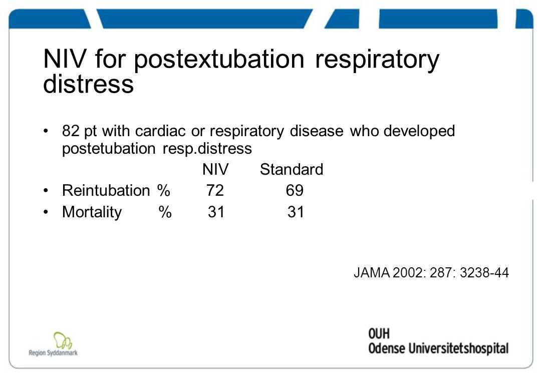 NIV for postextubation respiratory distress 82 pt with cardiac or respiratory disease who developed postetubation resp.distress NIV Standard Reintubation % 72 69 Mortality % 31 31 JAMA 2002: 287: 3238-44