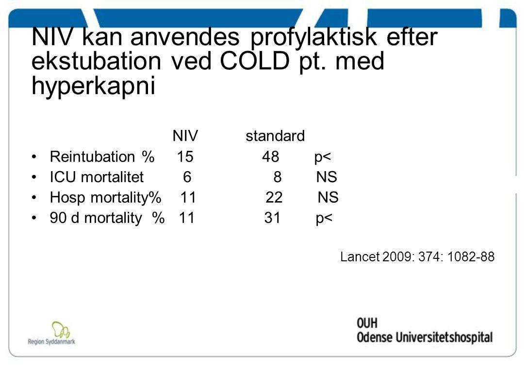 NIV kan anvendes profylaktisk efter ekstubation ved COLD pt.
