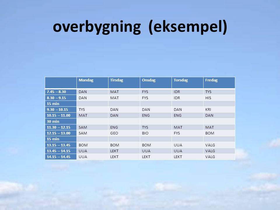 overbygning (eksempel) MandagTirsdagOnsdagTorsdagFredag 7.45 – 8.30 DANMATFYSIDRTYS 8.30 – 9.15 DANMATFYSIDRHIS 15 min 9.30 – 10.15 TYSDAN KRI 10.15 – 11.00 MATDANENG DAN 30 min 11.30 – 12.15 SAMENGTYSMAT 12.15 – 13.00 SAMGEOBIOFYSBOM 15 min 13.15 – 13.45 BOM UUAVALG 13.45 – 14.15 UUALEKTUUA VALG 14.15 – 14.45 UUALEKT VALG