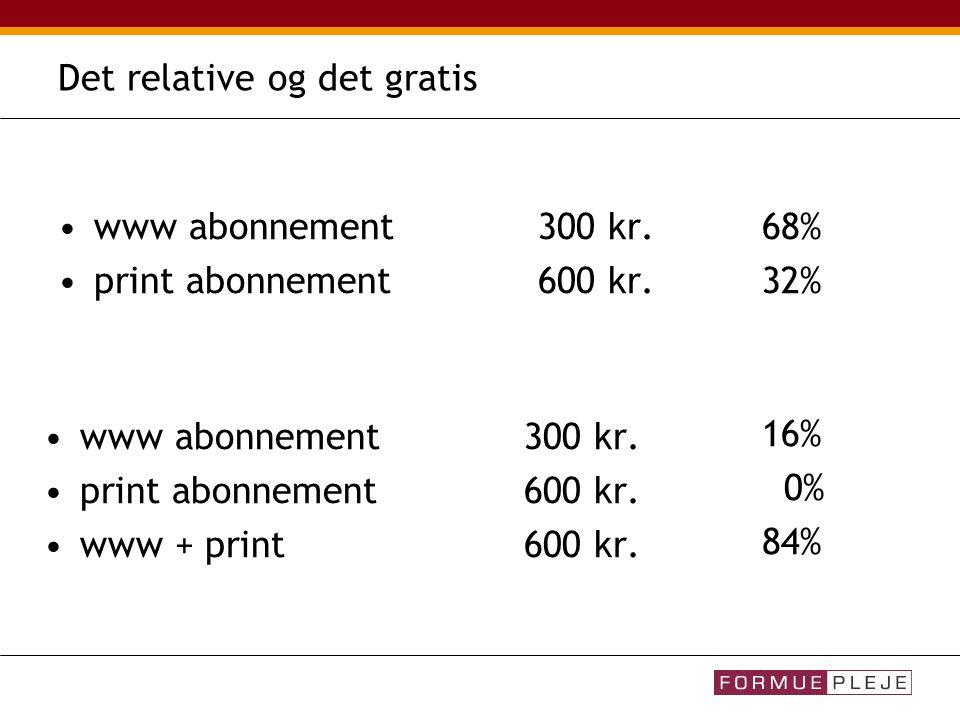 Det relative og det gratis www abonnement300 kr. print abonnement600 kr.