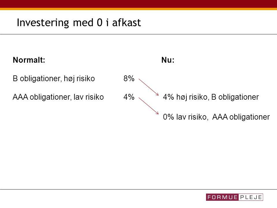 Investering med 0 i afkast Normalt: B obligationer, høj risiko8% AAA obligationer, lav risiko4% Nu: 4% høj risiko, B obligationer 0% lav risiko, AAA obligationer
