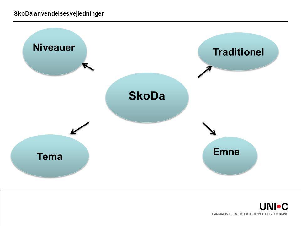 SkoDa anvendelsesvejledninger SkoDa Emne Traditionel Tema Niveauer