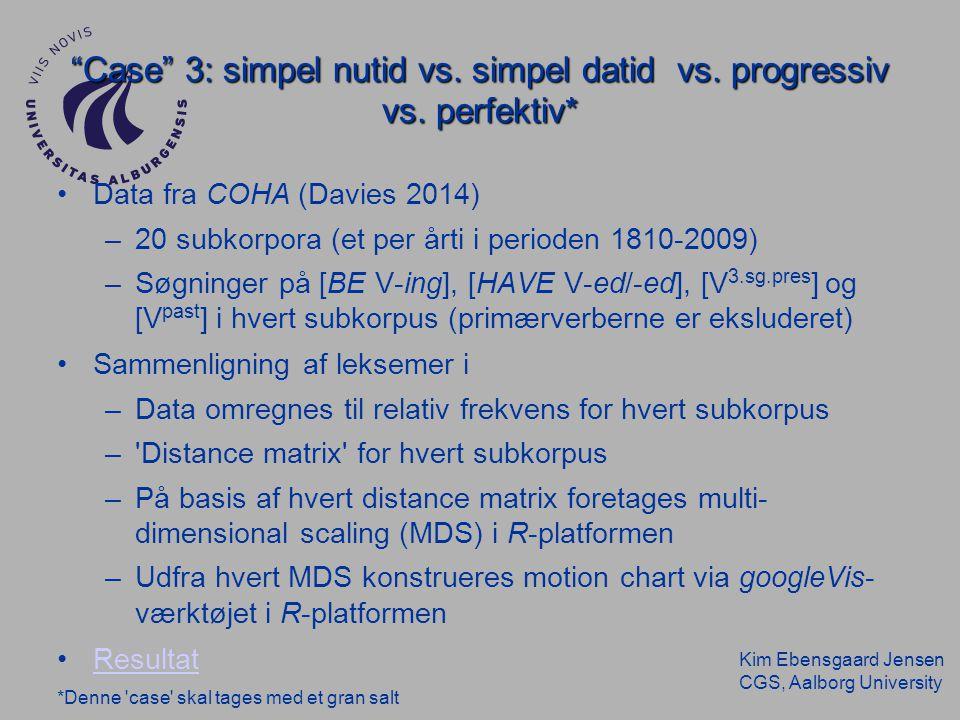 Kim Ebensgaard Jensen CGS, Aalborg University Case 3: simpel nutid vs.