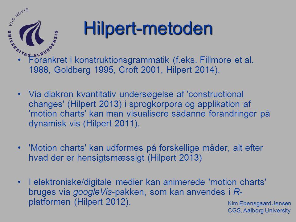 Kim Ebensgaard Jensen CGS, Aalborg University Hilpert-metoden Forankret i konstruktionsgrammatik (f.eks.