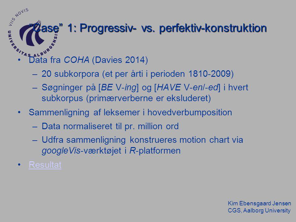 Kim Ebensgaard Jensen CGS, Aalborg University Case 1: Progressiv- vs.
