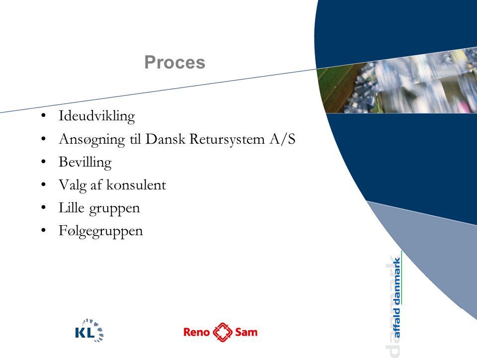 Proces Ideudvikling Ansøgning til Dansk Retursystem A/S Bevilling Valg af konsulent Lille gruppen Følgegruppen