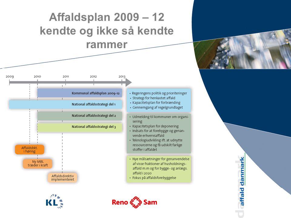 Affaldsplan 2009 – 12 kendte og ikke så kendte rammer