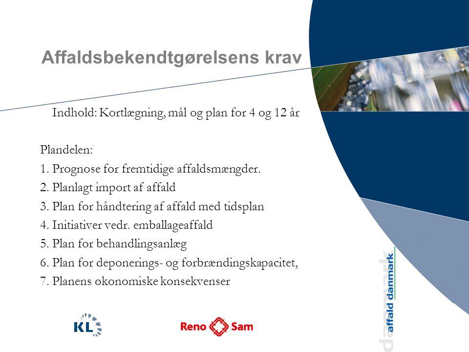 Affaldsbekendtgørelsens krav Indhold: Kortlægning, mål og plan for 4 og 12 år Plandelen: 1.