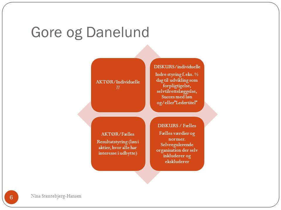 Gore og Danelund Nina Stentebjerg-Hansen 6 AKTØR/Individuelle .