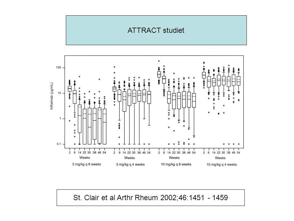 ATTRACT studiet St. Clair et al Arthr Rheum 2002;46:1451 - 1459