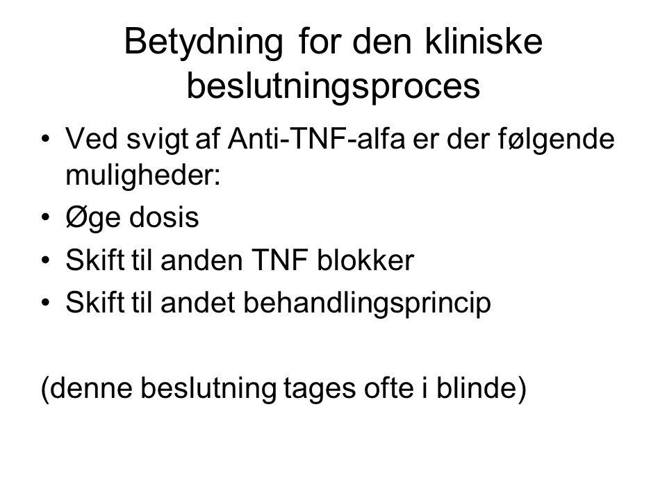 Betydning for den kliniske beslutningsproces Ved svigt af Anti-TNF-alfa er der følgende muligheder: Øge dosis Skift til anden TNF blokker Skift til andet behandlingsprincip (denne beslutning tages ofte i blinde)