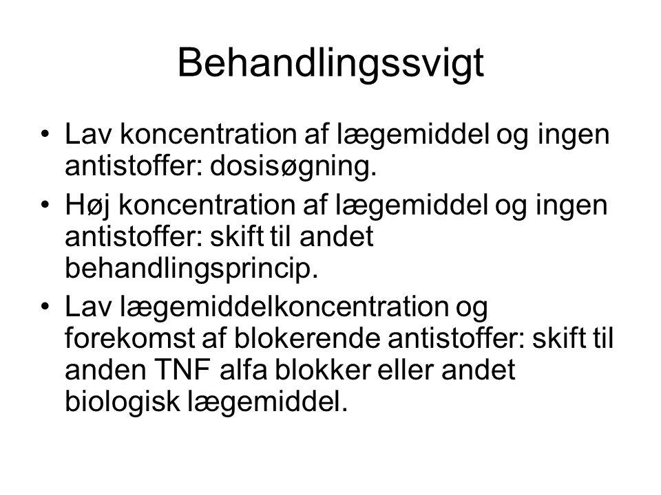 Behandlingssvigt Lav koncentration af lægemiddel og ingen antistoffer: dosisøgning.