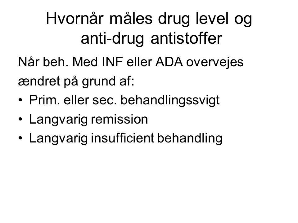 Hvornår måles drug level og anti-drug antistoffer Når beh.