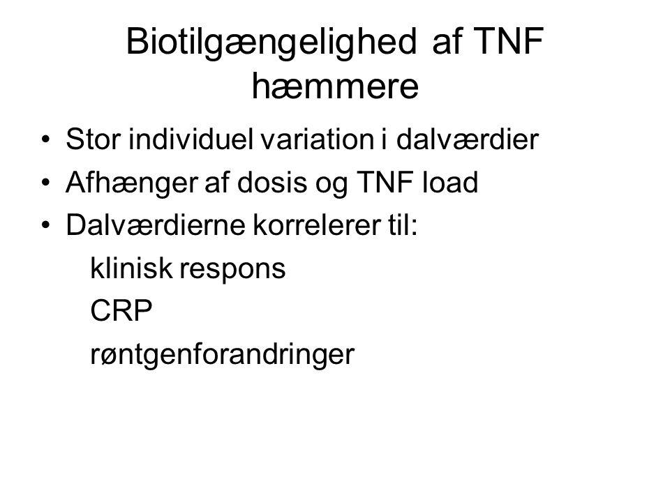 Biotilgængelighed af TNF hæmmere Stor individuel variation i dalværdier Afhænger af dosis og TNF load Dalværdierne korrelerer til: klinisk respons CRP røntgenforandringer