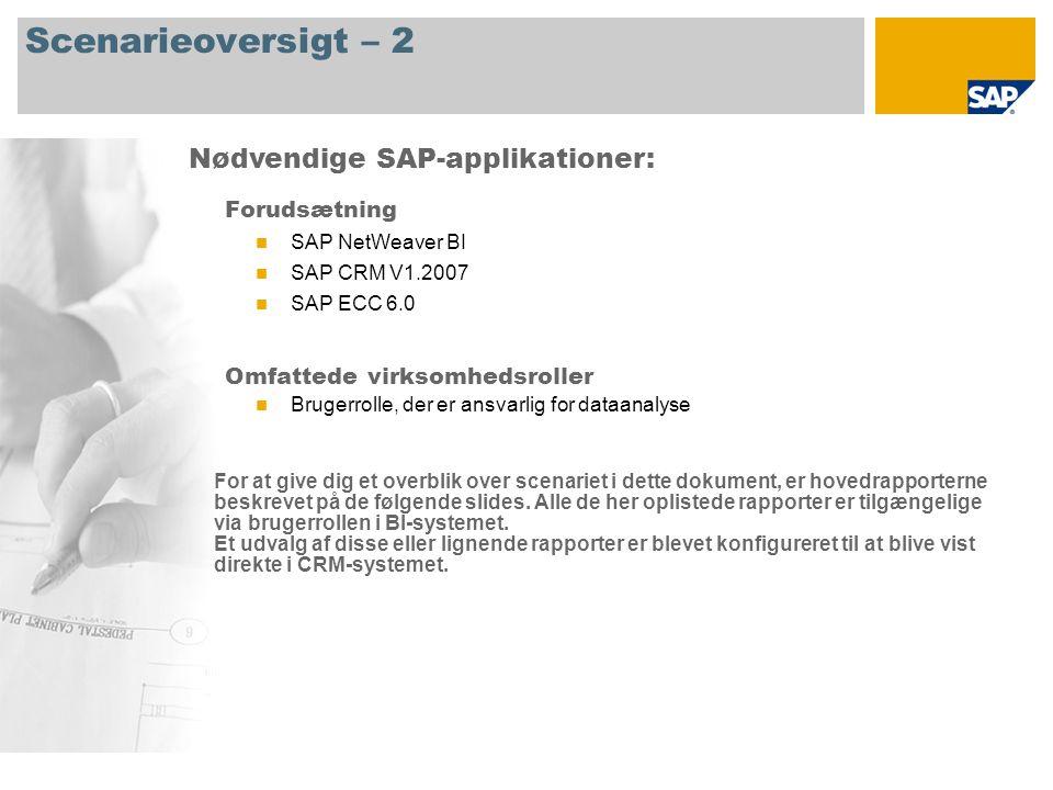 Scenarieoversigt – 2 Forudsætning SAP NetWeaver BI SAP CRM V1.2007 SAP ECC 6.0 Omfattede virksomhedsroller Brugerrolle, der er ansvarlig for dataanalyse Nødvendige SAP-applikationer: For at give dig et overblik over scenariet i dette dokument, er hovedrapporterne beskrevet på de følgende slides.