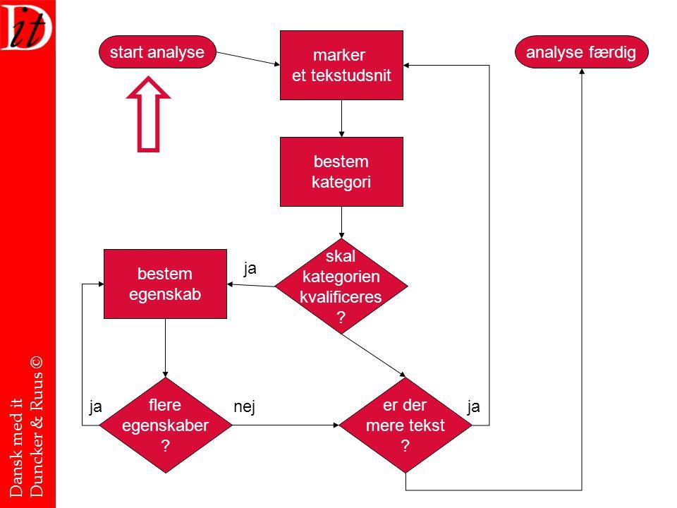 Dansk med it Duncker & Ruus © marker et tekstudsnit bestem kategori skal kategorien kvalificeres .