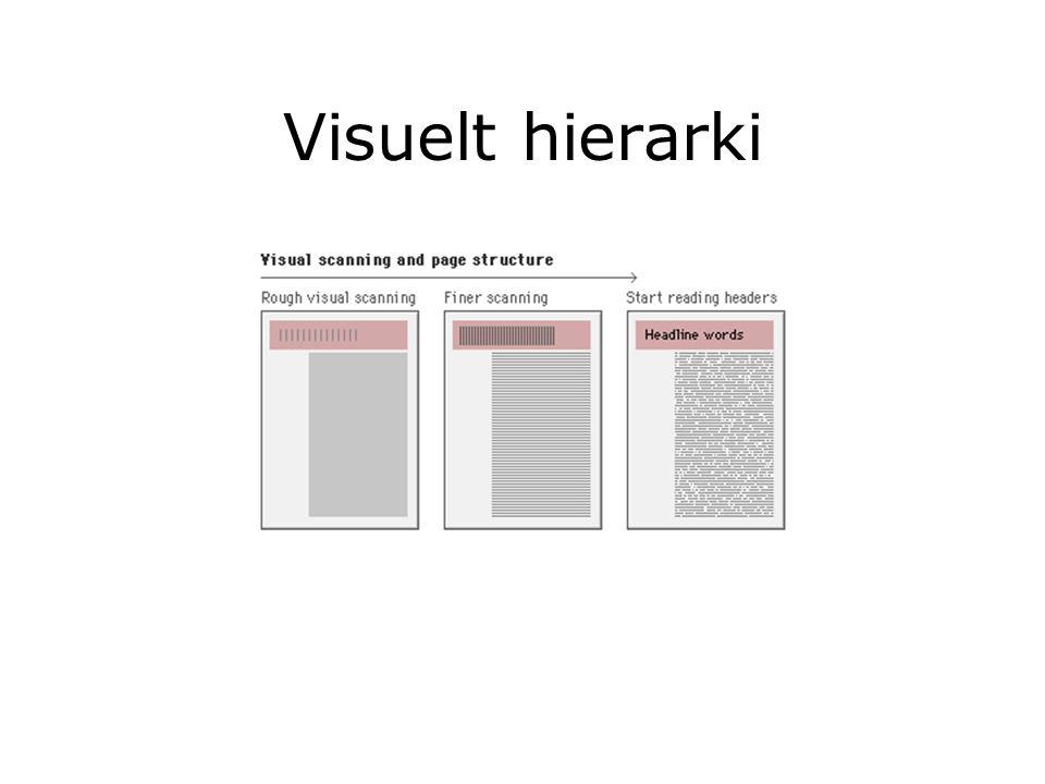 Visuelt hierarki