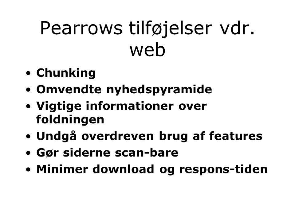 Pearrows tilføjelser vdr.