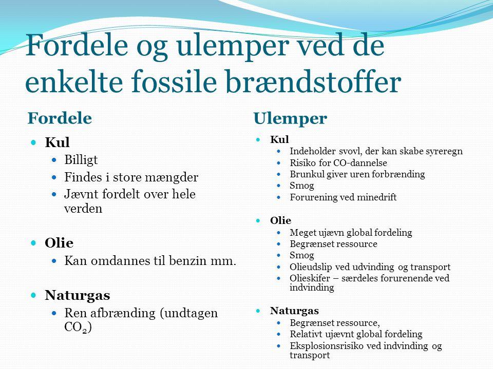 Fordele og ulemper ved de enkelte fossile brændstoffer Fordele Ulemper Kul Billigt Findes i store mængder Jævnt fordelt over hele verden Olie Kan omdannes til benzin mm.