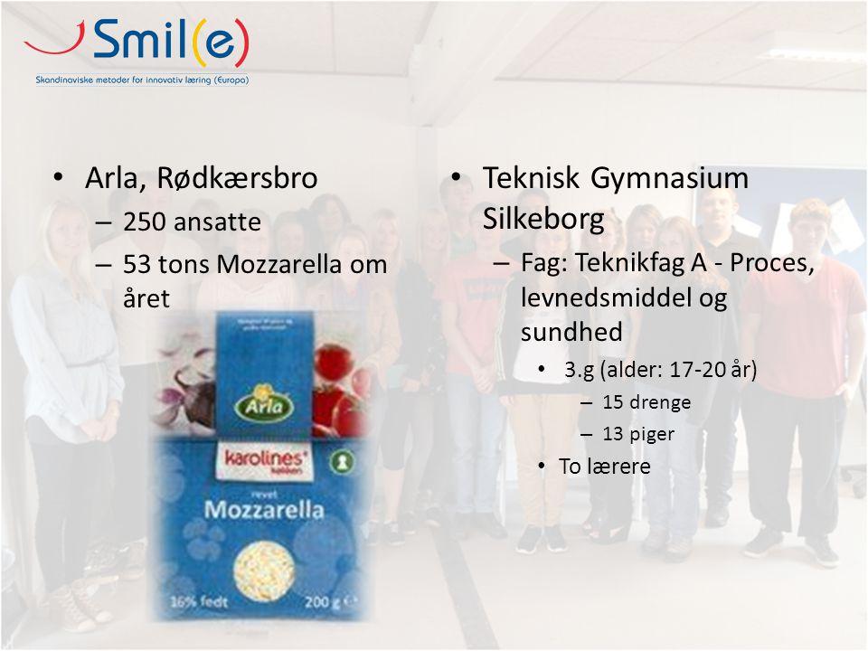 Arla, Rødkærsbro – 250 ansatte – 53 tons Mozzarella om året Teknisk Gymnasium Silkeborg – Fag: Teknikfag A - Proces, levnedsmiddel og sundhed 3.g (alder: 17-20 år) – 15 drenge – 13 piger To lærere