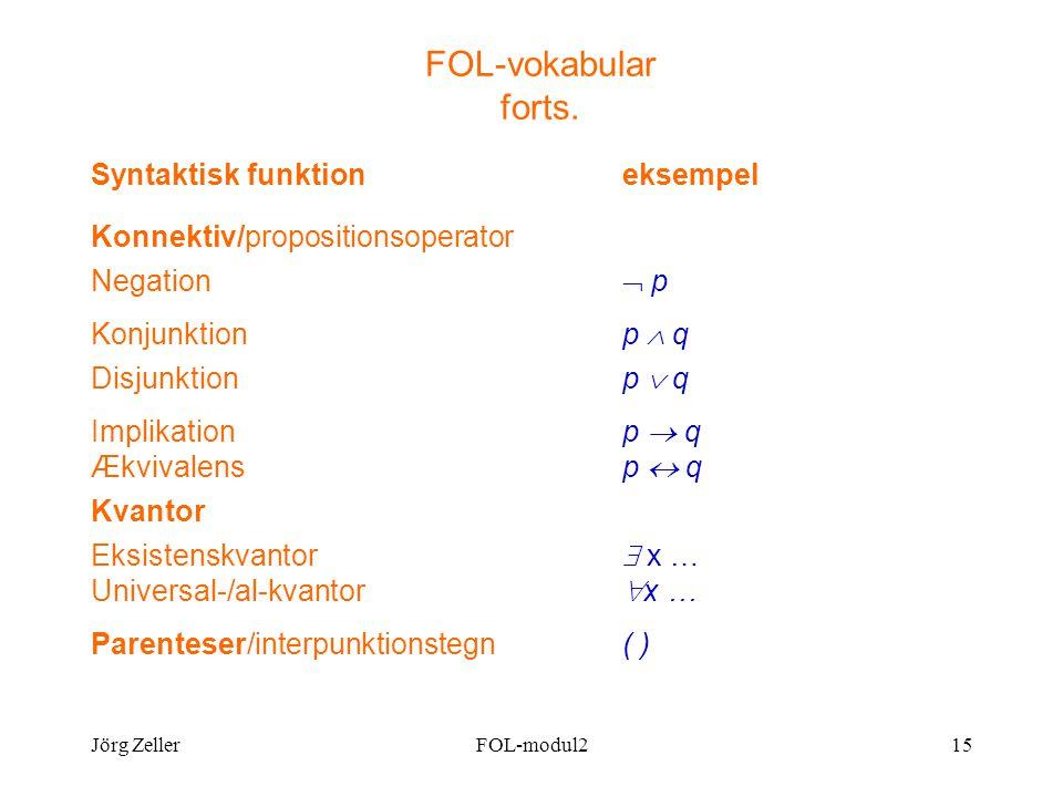 Jörg ZellerFOL-modul215 FOL-vokabular forts.