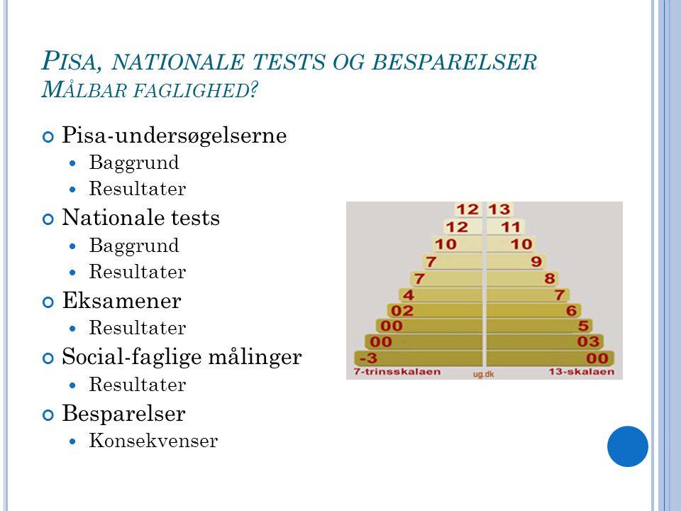 P ISA, NATIONALE TESTS OG BESPARELSER M ÅLBAR FAGLIGHED .