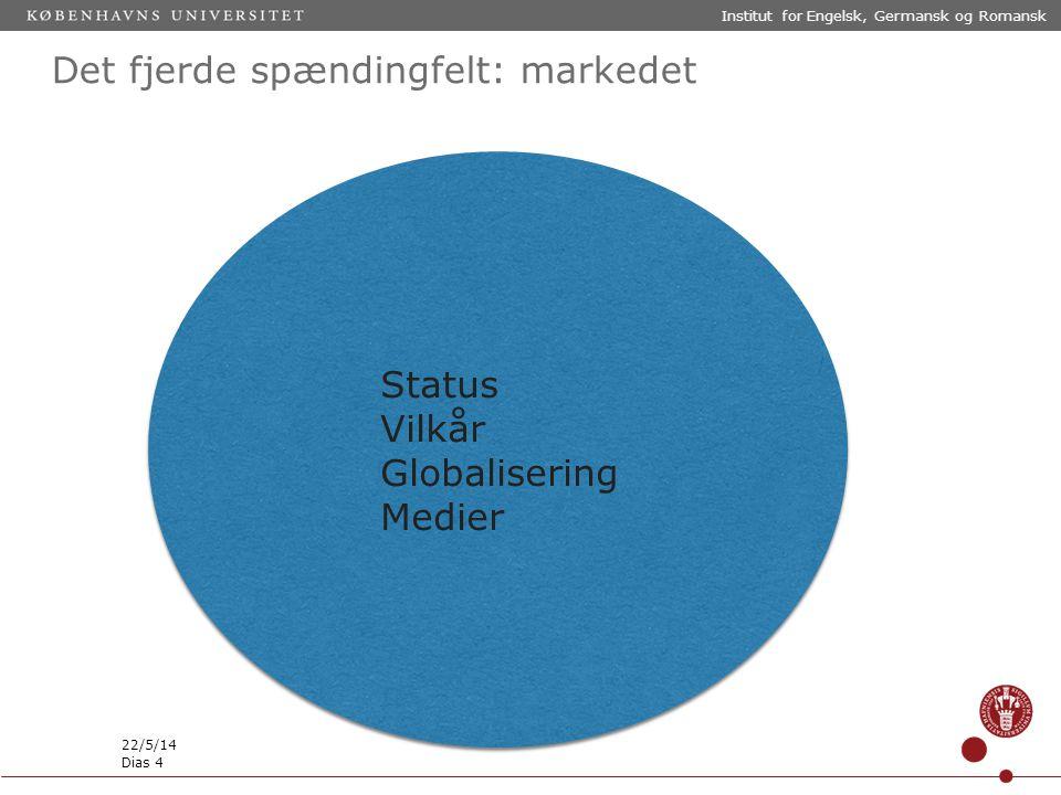Det fjerde spændingfelt: markedet Status Vilkår Globalisering Medier 22/5/14 Institut for Engelsk, Germansk og Romansk Dias 4