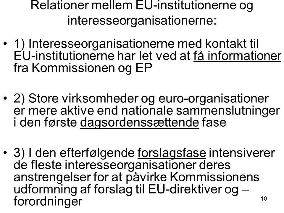 10 Relationer mellem EU-institutionerne og interesseorganisationerne: 1) Interesseorganisationerne med kontakt til EU-institutionerne har let ved at få informationer fra Kommissionen og EP 2) Store virksomheder og euro-organisationer er mere aktive end nationale sammenslutninger i den første dagsordenssættende fase 3) I den efterfølgende forslagsfase intensiverer de fleste interesseorganisationer deres anstrengelser for at påvirke Kommissionens udformning af forslag til EU-direktiver og – forordninger