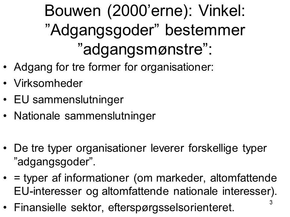 3 Bouwen (2000'erne): Vinkel: Adgangsgoder bestemmer adgangsmønstre : Adgang for tre former for organisationer: Virksomheder EU sammenslutninger Nationale sammenslutninger De tre typer organisationer leverer forskellige typer adgangsgoder .