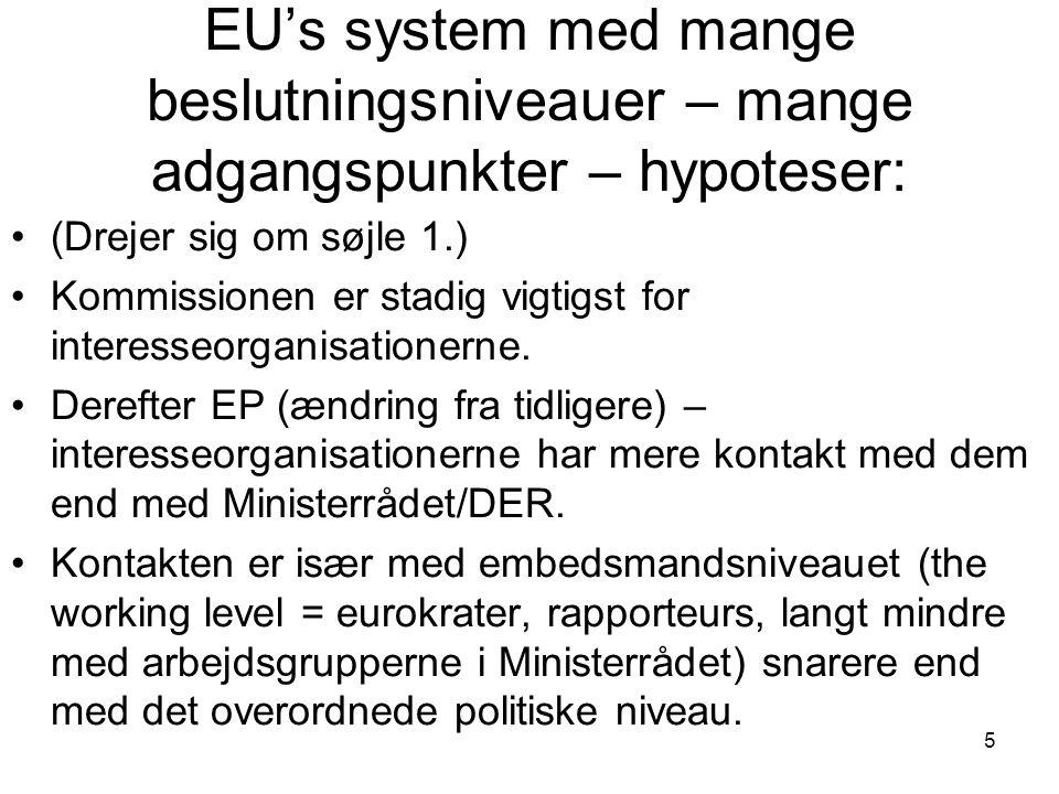 5 EU's system med mange beslutningsniveauer – mange adgangspunkter – hypoteser: (Drejer sig om søjle 1.) Kommissionen er stadig vigtigst for interesseorganisationerne.