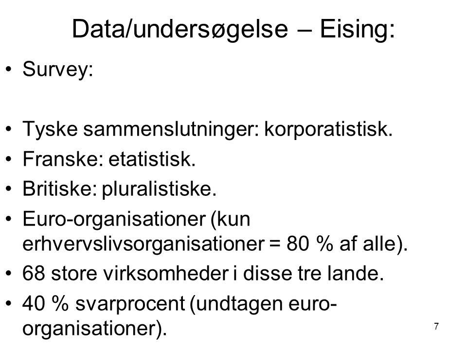 7 Data/undersøgelse – Eising: Survey: Tyske sammenslutninger: korporatistisk.
