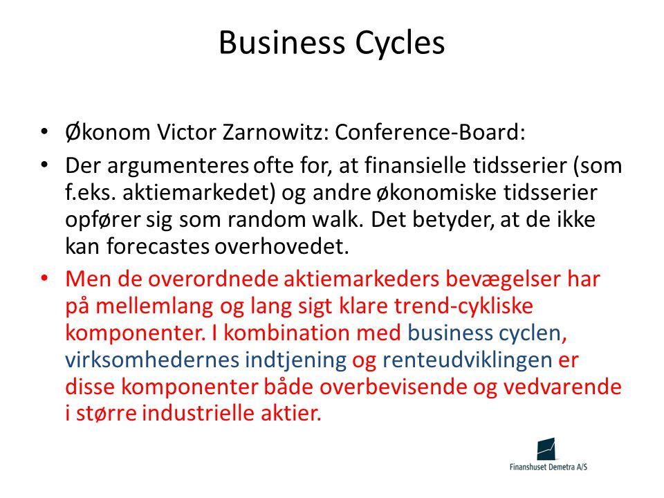 Business Cycles Økonom Victor Zarnowitz: Conference-Board: Der argumenteres ofte for, at finansielle tidsserier (som f.eks.