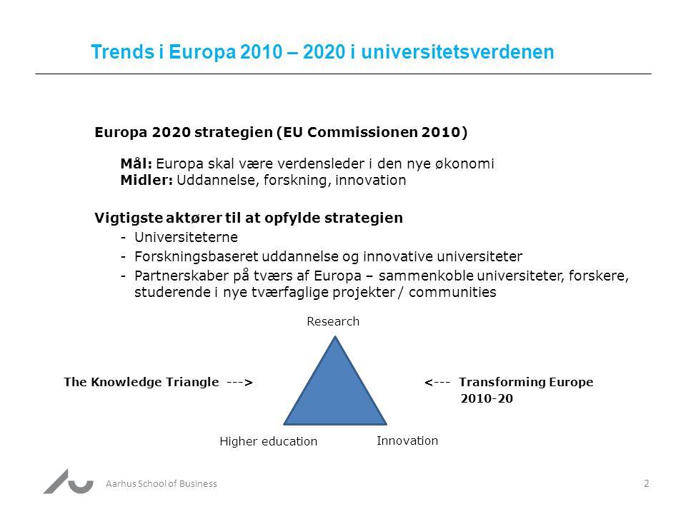 Trends i Europa 2010 – 2020 i universitetsverdenen Europa 2020 strategien (EU Commissionen 2010) Mål: Europa skal være verdensleder i den nye økonomi Midler: Uddannelse, forskning, innovation Vigtigste aktører til at opfylde strategien -Universiteterne -Forskningsbaseret uddannelse og innovative universiteter -Partnerskaber på tværs af Europa – sammenkoble universiteter, forskere, studerende i nye tværfaglige projekter / communities 2 The Knowledge Triangle ---> Research Innovation Higher education <--- Transforming Europe 2010-20