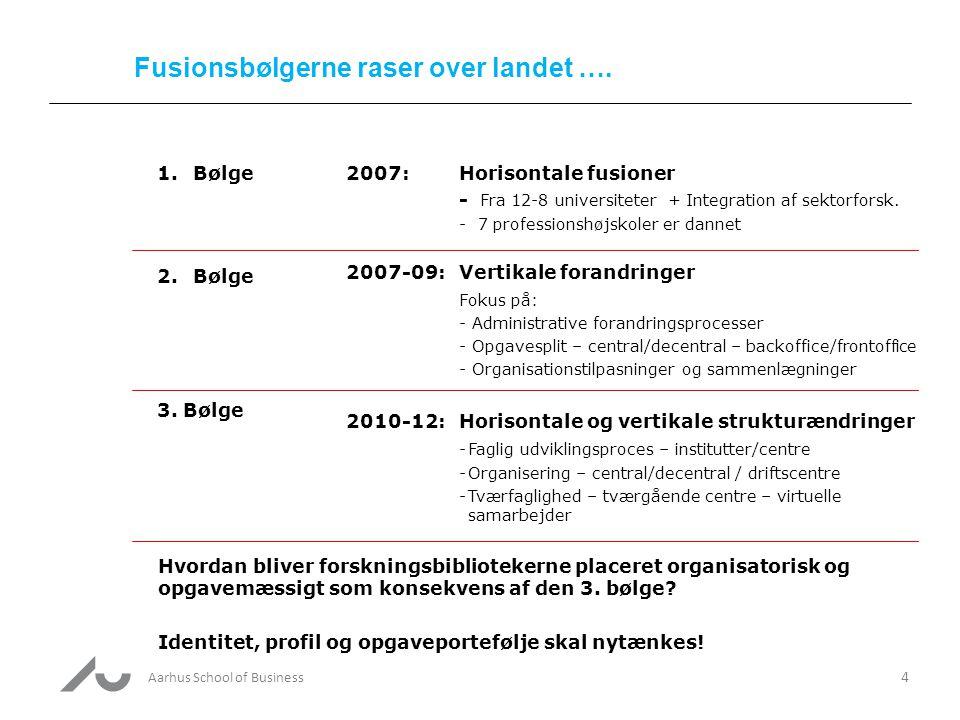 Aarhus School of Business 4 1.Bølge 2.Bølge 3.
