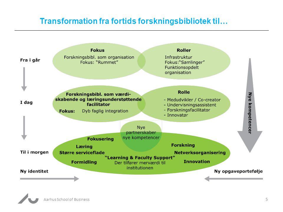 Aarhus School of Business Transformation fra fortids forskningsbibliotek til… 5