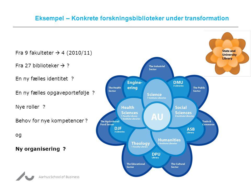 Aarhus School of Business Fra 9 fakulteter  4 (2010/11) Fra 27 biblioteker  .