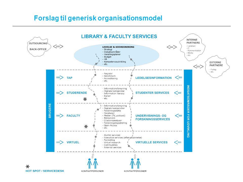 Aarhus School of Business Forslag til generisk organisationsmodel