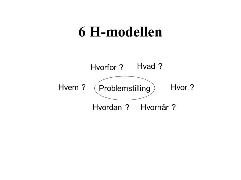 6 H-modellen Problemstilling Hvem ? Hvorfor ? Hvad ? Hvor ? Hvornår ?Hvordan ?