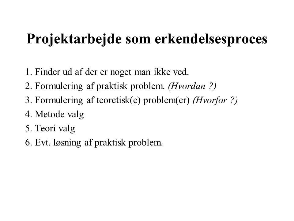 Projektarbejde som erkendelsesproces 1.Finder ud af der er noget man ikke ved.