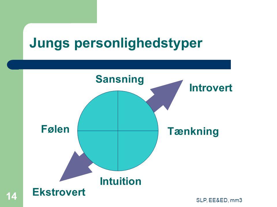 SLP, EE&ED, mm3 14 Jungs personlighedstyper Sansning Tænkning Følen Intuition Introvert Ekstrovert