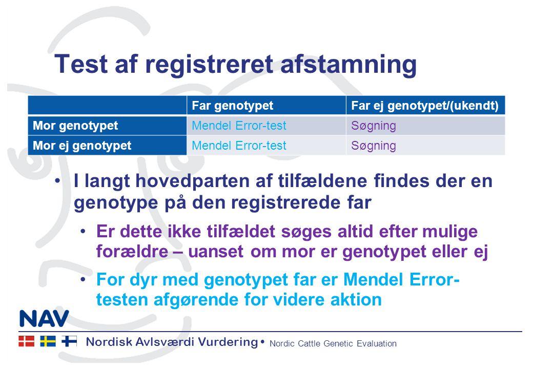 Nordisk Avlsværdi Vurdering Nordic Cattle Genetic Evaluation Test af registreret afstamning I langt hovedparten af tilfældene findes der en genotype på den registrerede far Er dette ikke tilfældet søges altid efter mulige forældre – uanset om mor er genotypet eller ej For dyr med genotypet far er Mendel Error- testen afgørende for videre aktion Far genotypetFar ej genotypet/(ukendt) Mor genotypetMendel Error-testSøgning Mor ej genotypetMendel Error-testSøgning