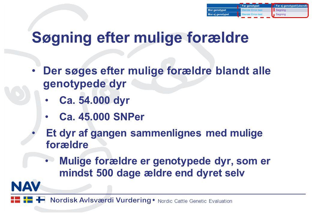 Nordisk Avlsværdi Vurdering Nordic Cattle Genetic Evaluation Søgning efter mulige forældre Der søges efter mulige forældre blandt alle genotypede dyr Ca.