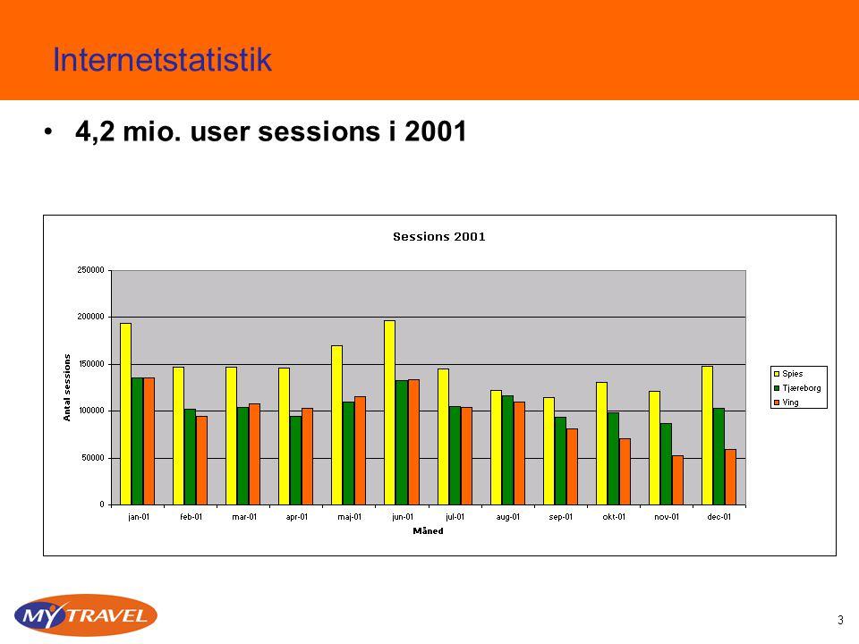 3 Internetstatistik 4,2 mio. user sessions i 2001