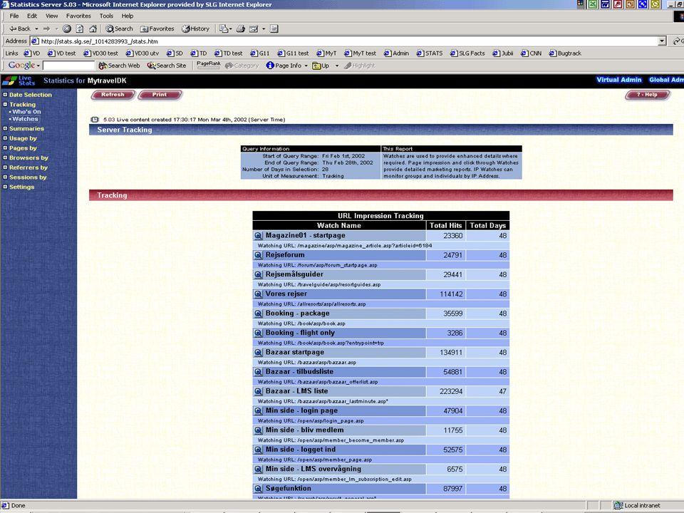 5 Internetstatistik www.mytravel.dk + øvrige websites hostes i Sverige Webfarm med over 20 sites på NT-servere Statistik opsamles i program.