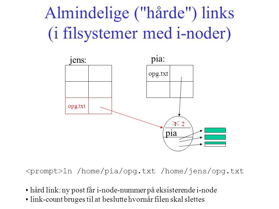 Almindelige ( hårde ) links (i filsystemer med i-noder) opg.txt jens: pia: ln /home/pia/opg.txt /home/jens/opg.txt hård link: ny post får i-node-nummer på eksisterende i-node link-count bruges til at beslutte hvornår filen skal slettes opg.txt 1 2 pia