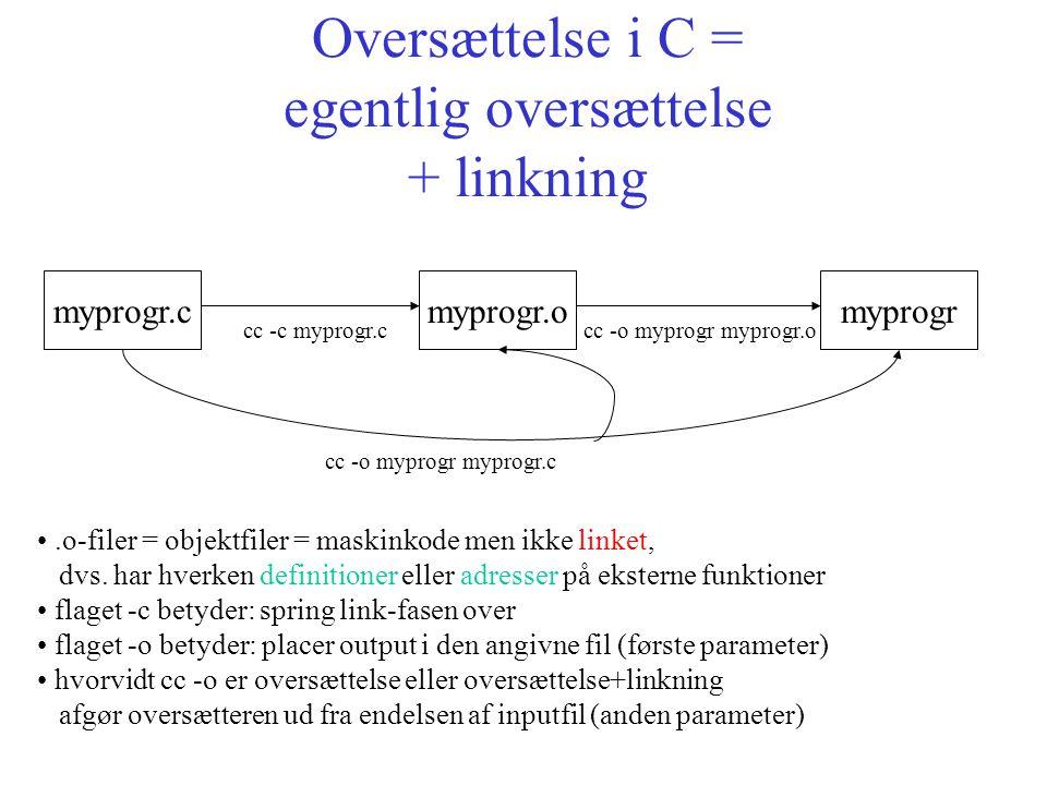 Oversættelse i C = egentlig oversættelse + linkning myprogr.cmyprogr.omyprogr cc -c myprogr.ccc -o myprogr myprogr.o.o-filer = objektfiler = maskinkode men ikke linket, dvs.