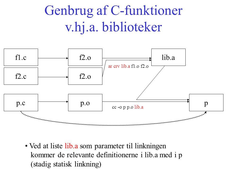 Genbrug af C-funktioner v.hj.a.