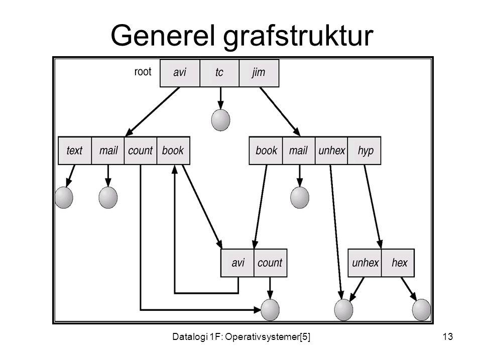 Datalogi 1F: Operativsystemer[5]13 Generel grafstruktur
